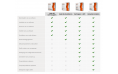 Installatieservice - Hulp bij installeren (all-in) - Beveiligingssoftware